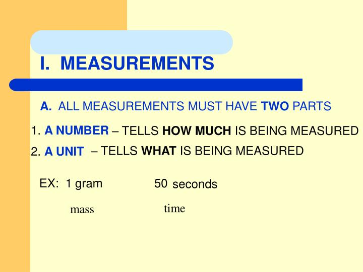 I measurements