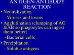 antigen antibody reaction