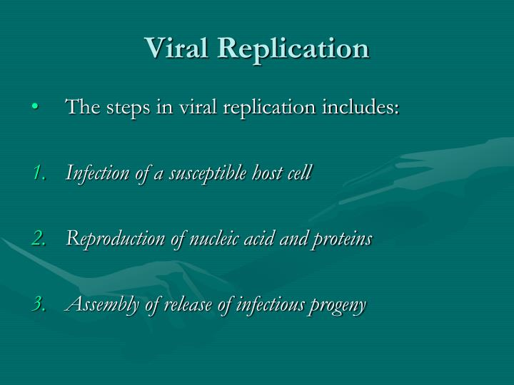 Viral Replication