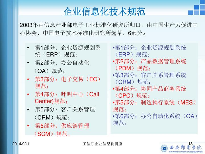 企业信息化技术规范