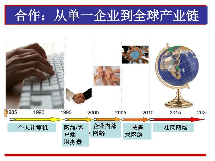 合作:从单一企业到全球产业链