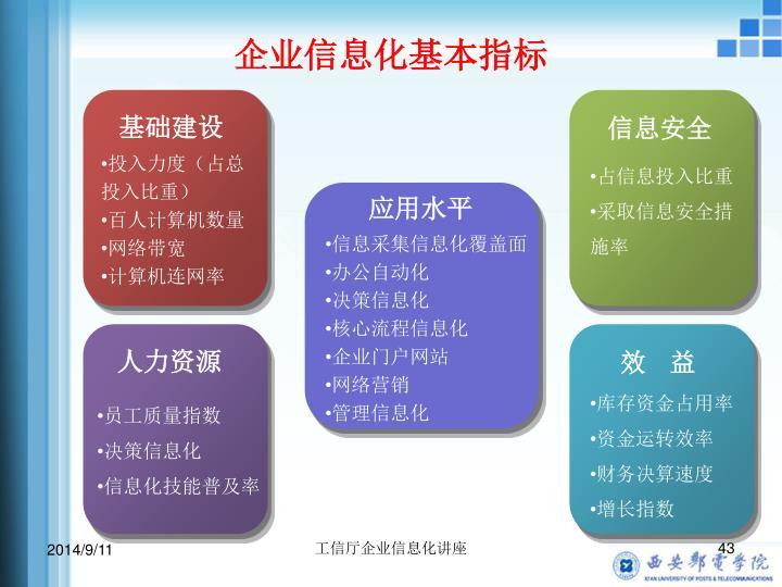 企业信息化基本指标