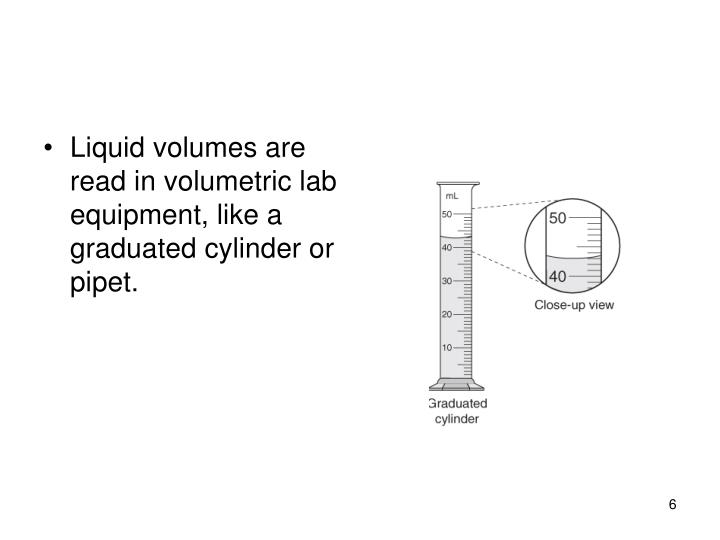 Liquid volumes are read in volumetric lab equipment, like a graduated cylinder or pipet.