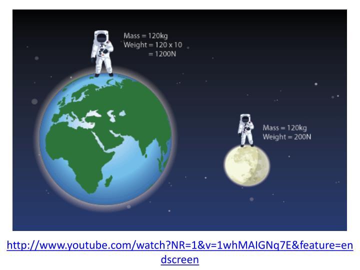 http://www.youtube.com/watch?NR=1&v=1whMAIGNq7E&feature=endscreen