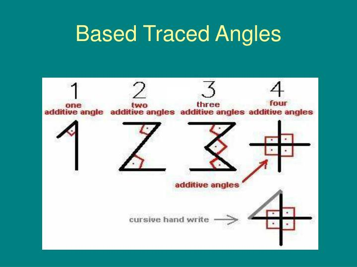 Based Traced Angles