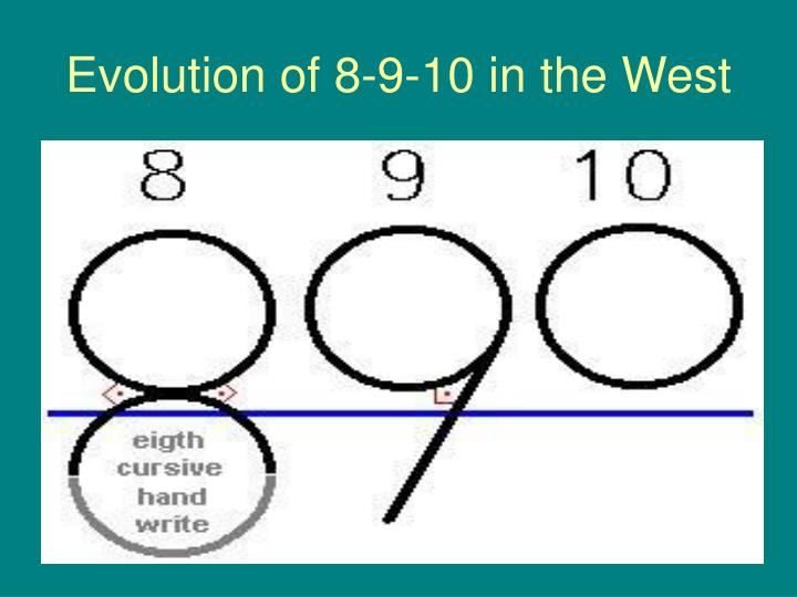 Evolution of 8-9-10 in the West