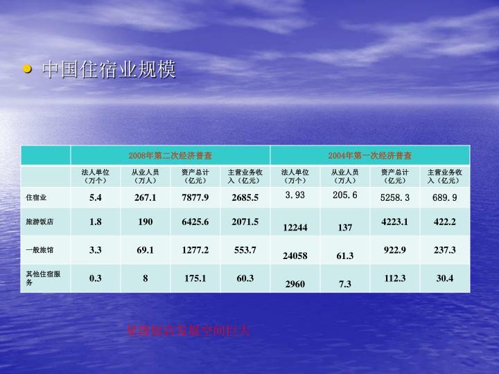 中国住宿业规模