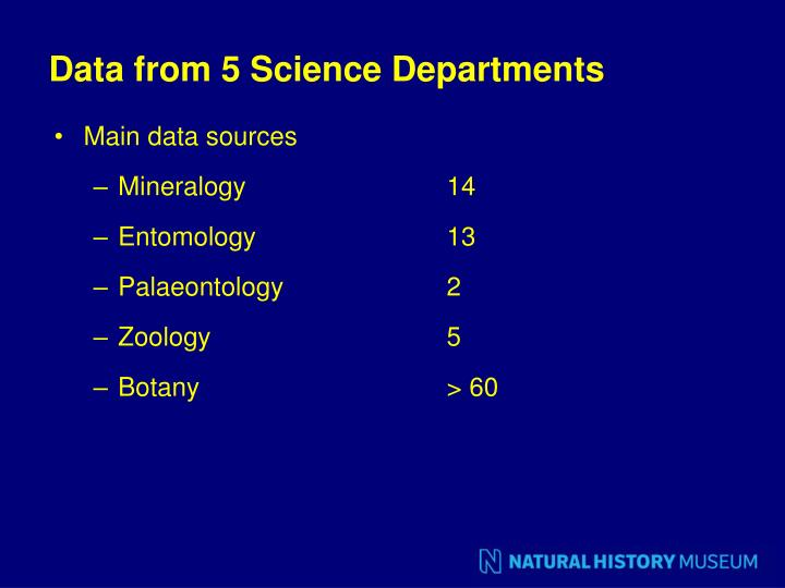 Data from 5 Science Departments