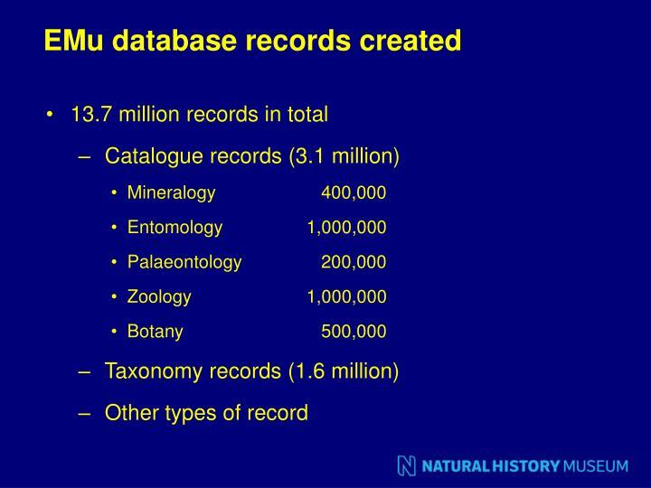 EMu database records created