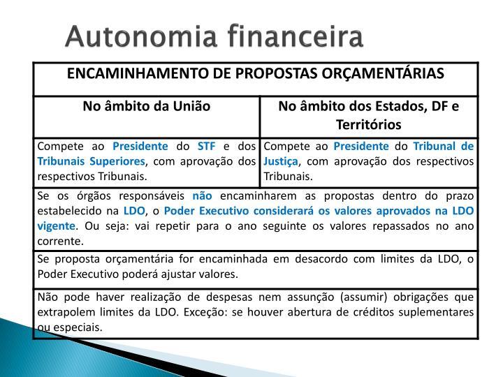 Autonomia financeira