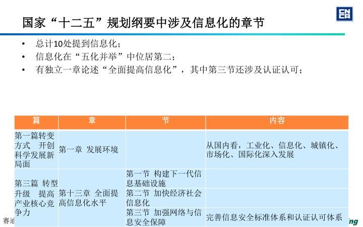 """国家""""十二五""""规划纲要中涉及信息化的章节"""