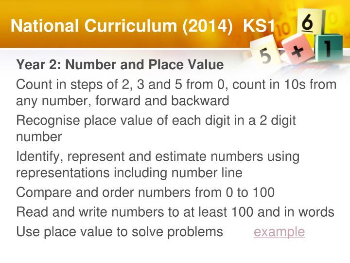 National Curriculum (2014)  KS1