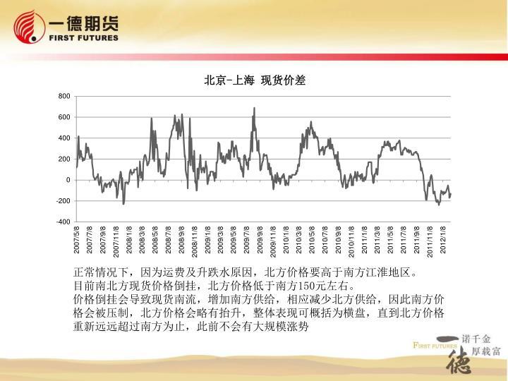 正常情况下,因为运费及升跌水原因,北方价格要高于南方江淮地区。