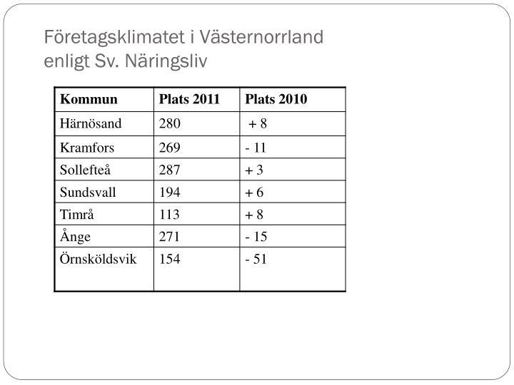 Företagsklimatet i Västernorrland