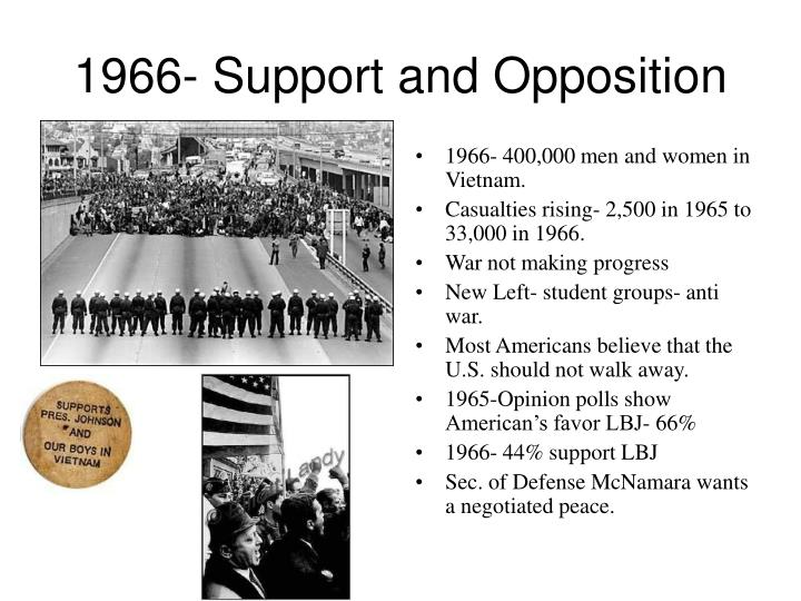 1966- Support and Opposition