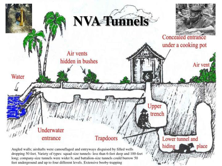 NVA Tunnels