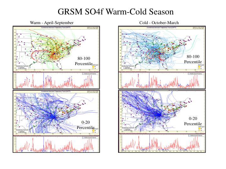 GRSM SO4f Warm-Cold Season