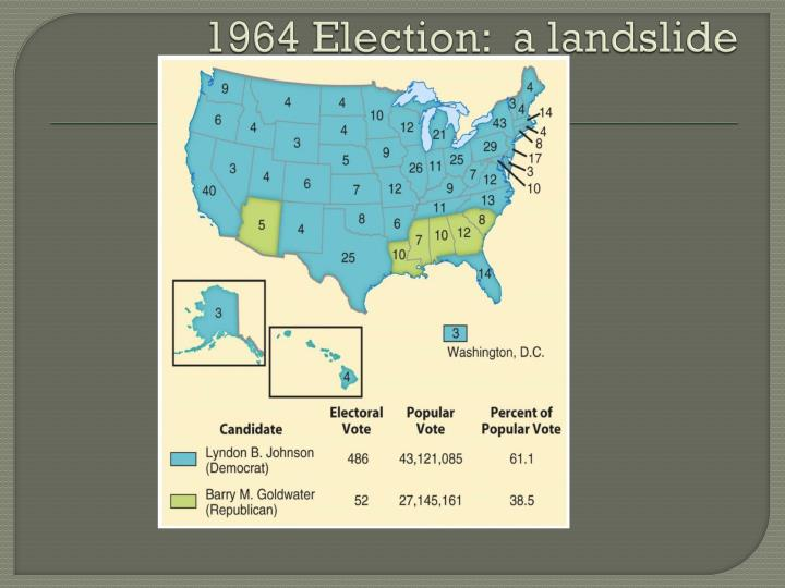 1964 Election:  a landslide