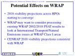 potential effects on wrap