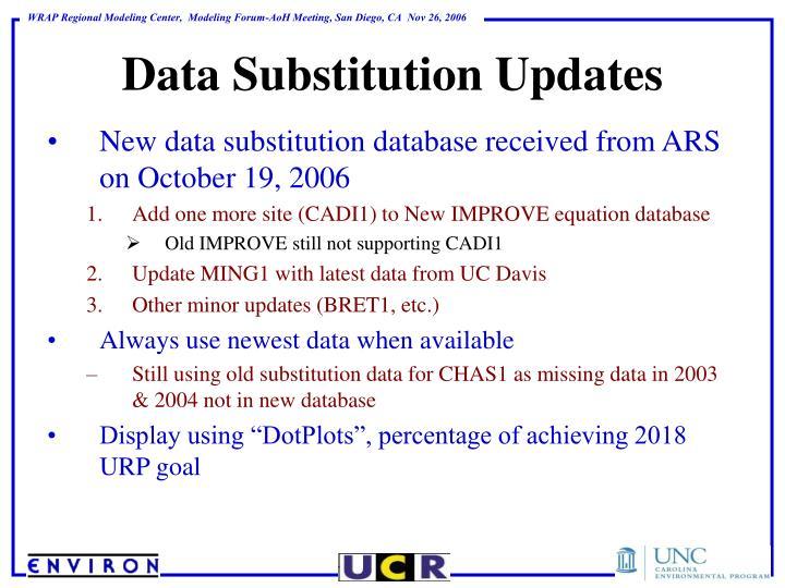 Data Substitution Updates