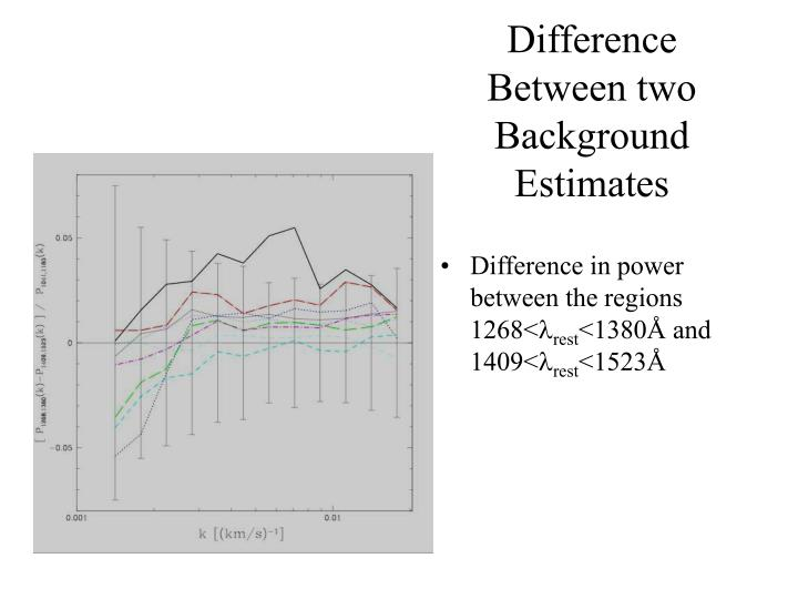 Difference Between two Background Estimates
