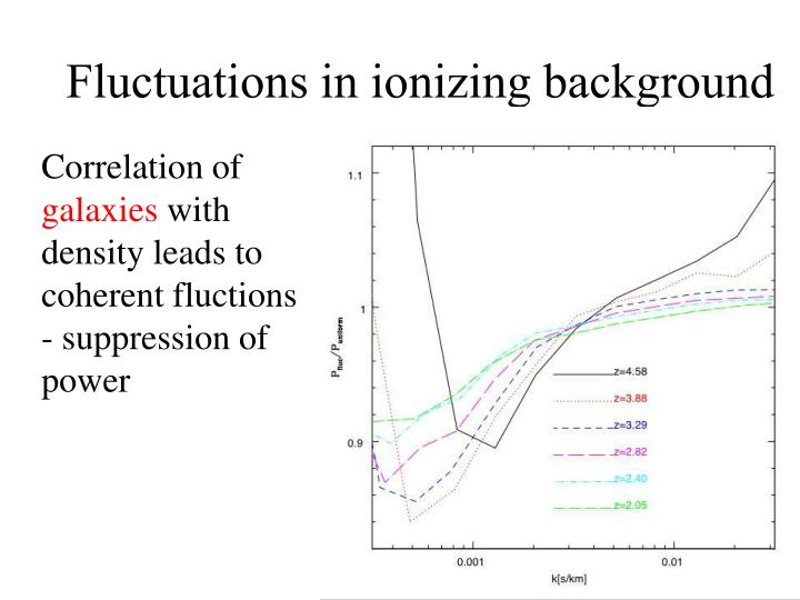 Fluctuations in ionizing background