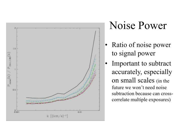Noise Power