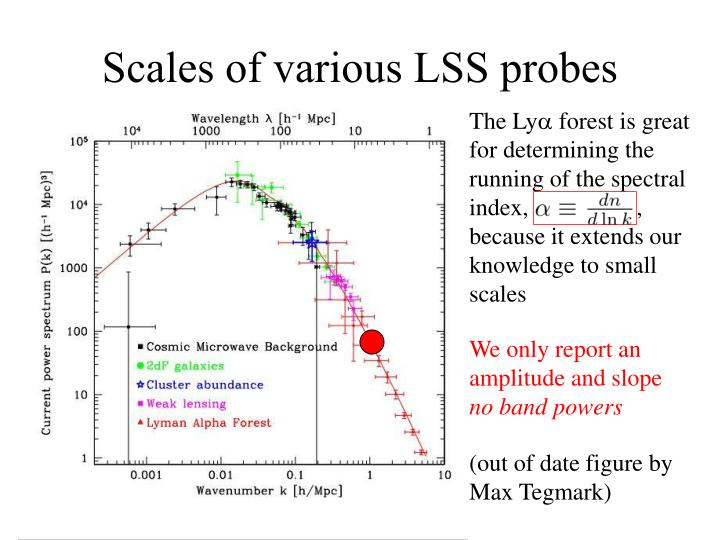Scales of various LSS probes