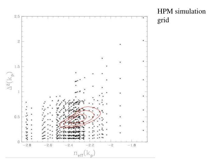 HPM simulation grid