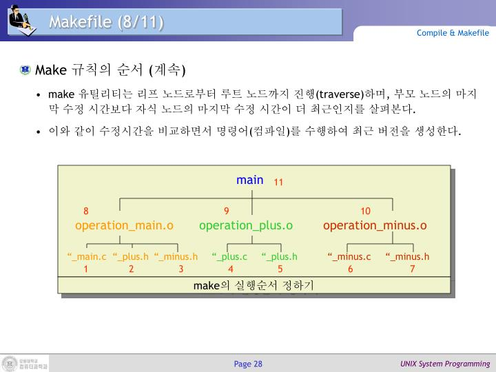Makefile (8/11)