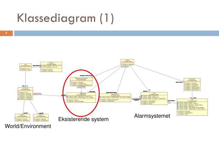 Klassediagram (1)