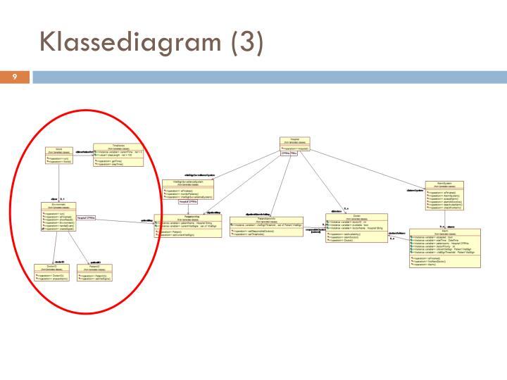 Klassediagram (3)