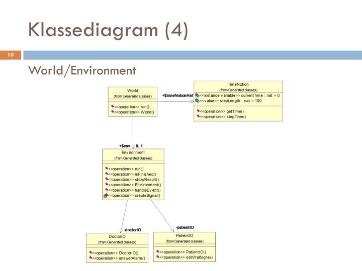 Klassediagram (4)