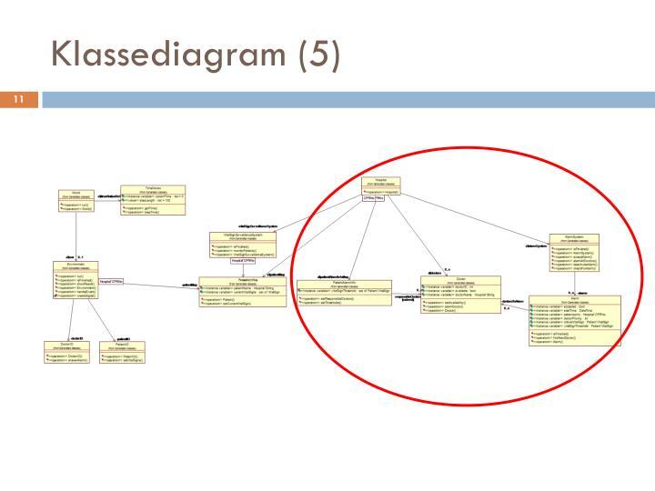Klassediagram (5)