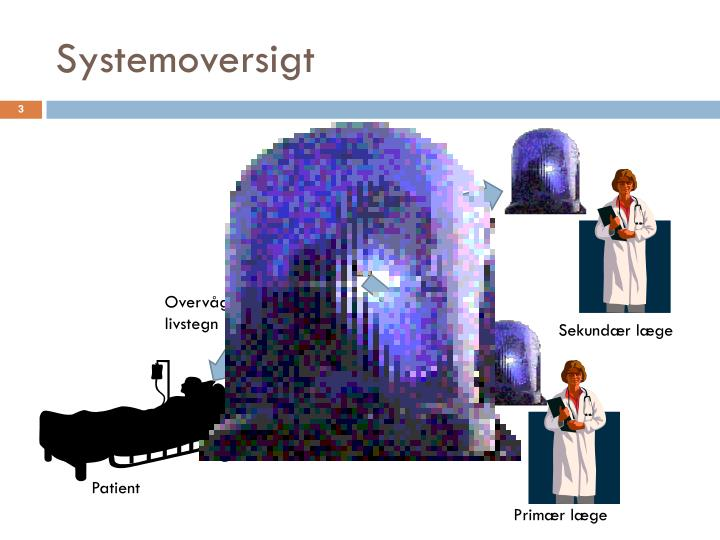 Systemoversigt
