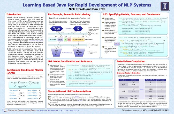 Learning Based Java for Rapid Development of NLP Systems