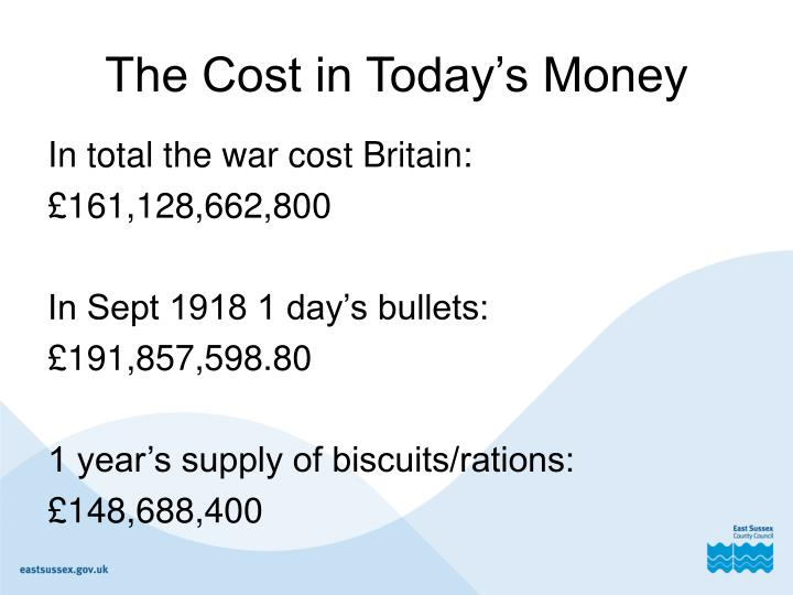 The Cost in Today's Money