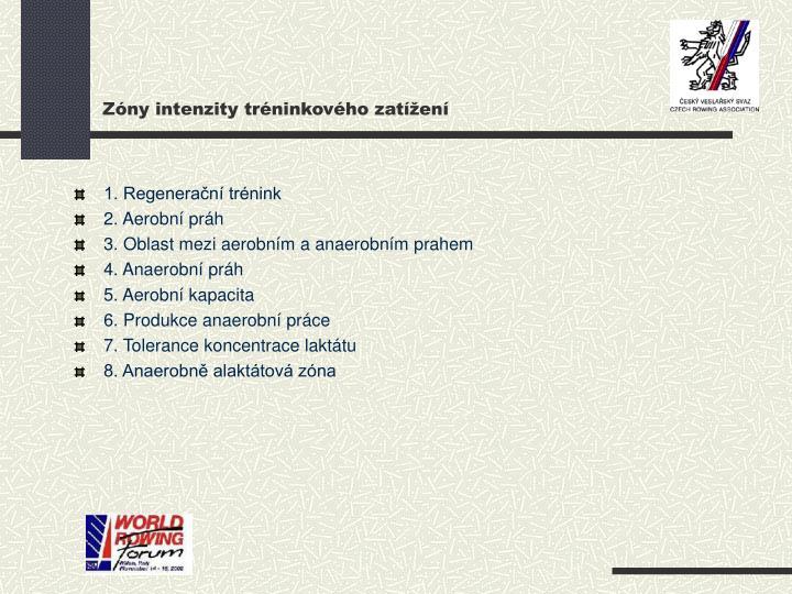 Zóny intenzity tréninkového zatížení
