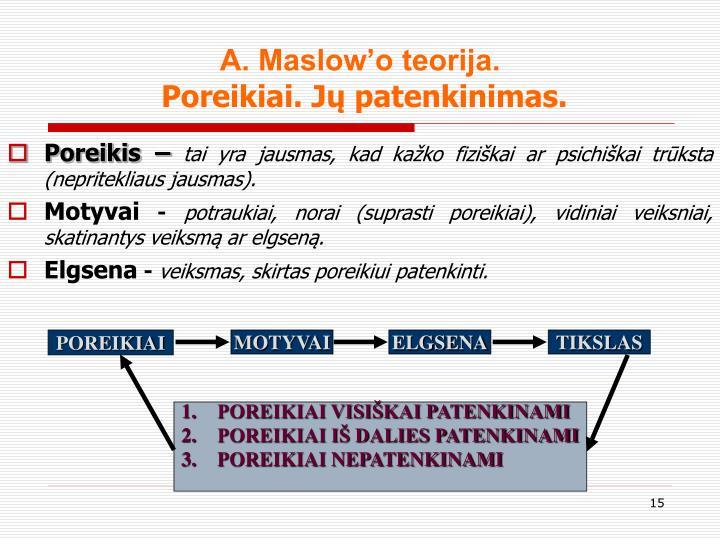 A. Maslow'o teorija.