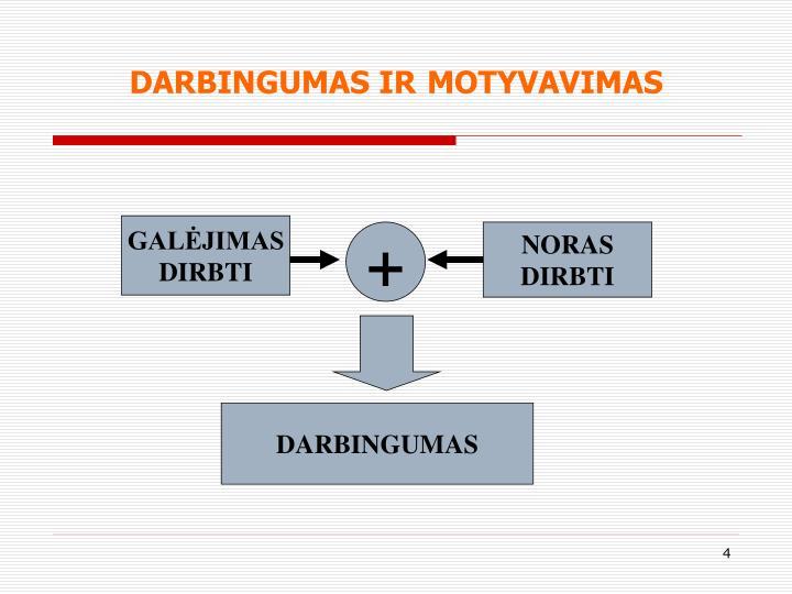 DARBINGUMAS