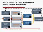 l w porter e e lawler kompleksinis darbo motyvacijos modelis