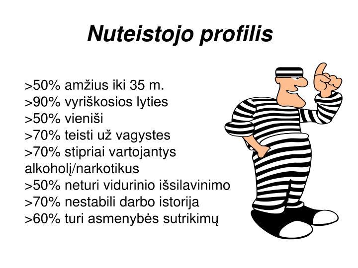 Nuteistojo profilis