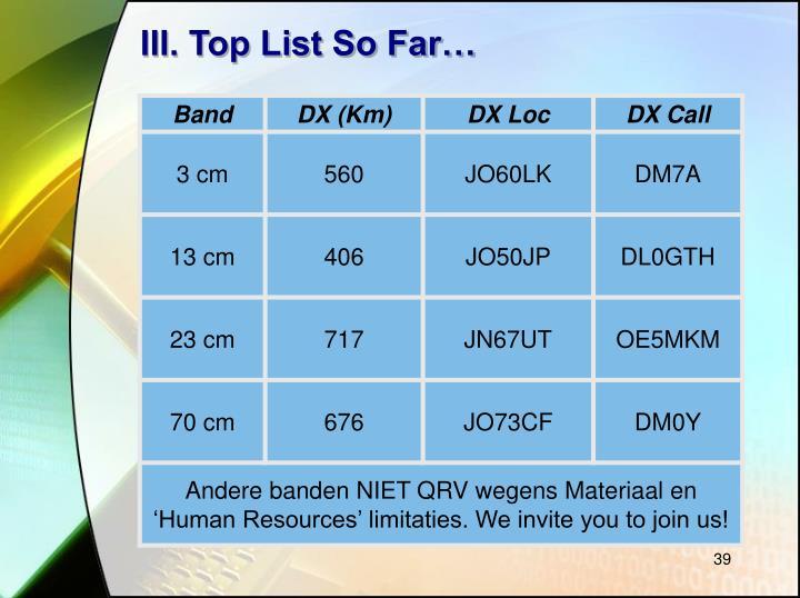 III. Top List So Far…