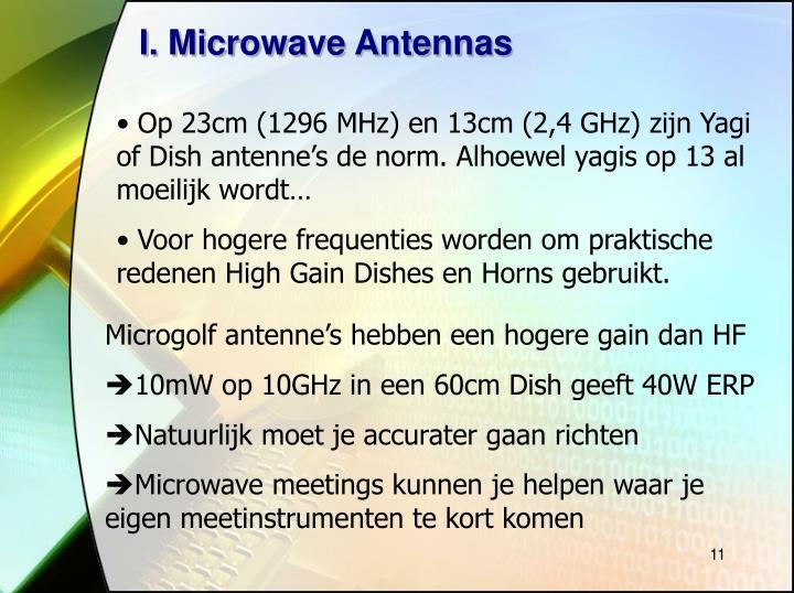 I. Microwave Antennas