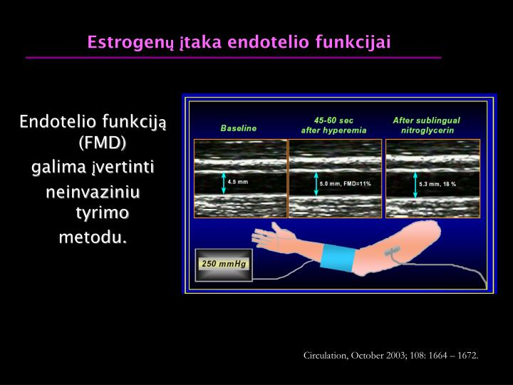 Estrogenų įtaka endotelio funkcijai