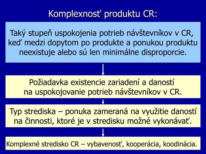 Komplexnosť produktu CR: