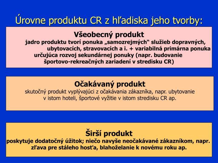 Všeobecný produkt