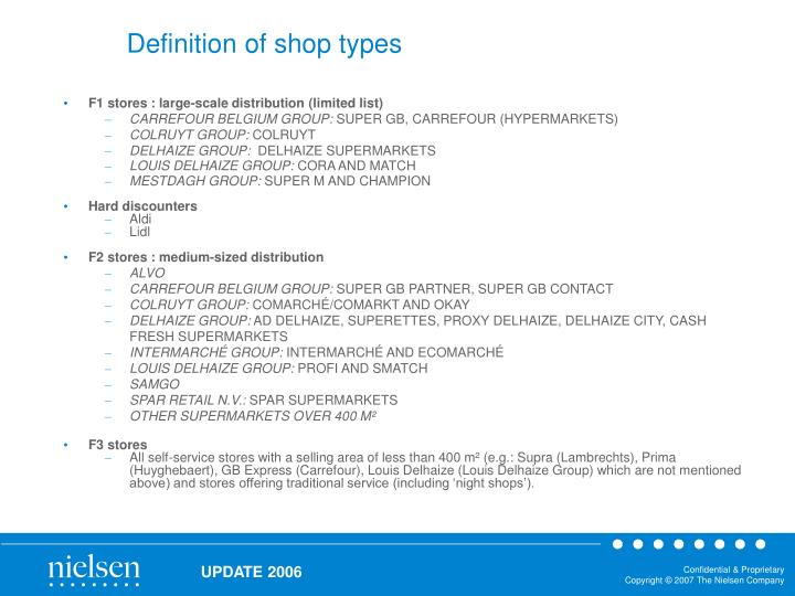 Definition of shop types
