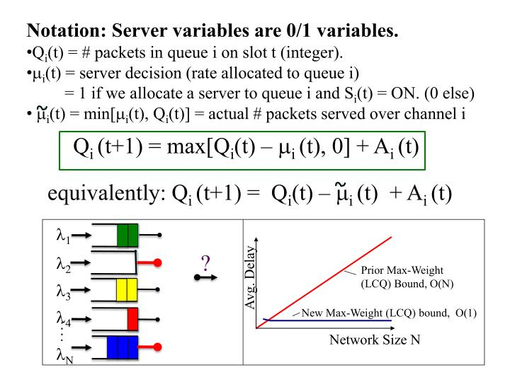 Notation: Server variables are 0/1 variables.