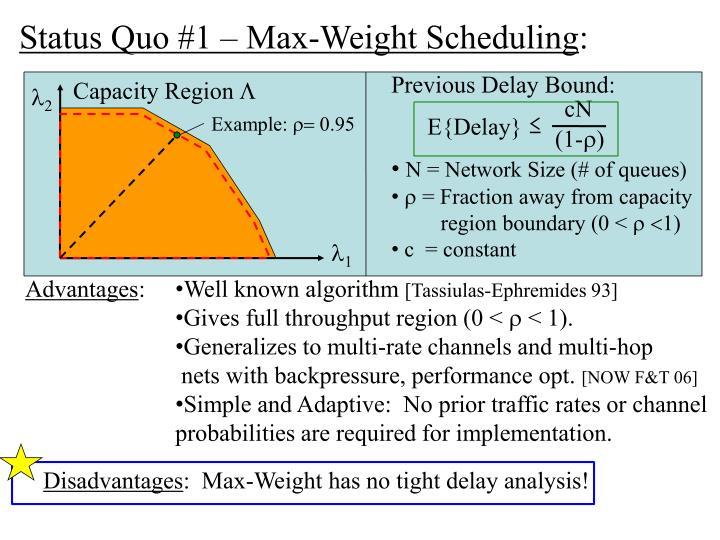 Status Quo #1 – Max-Weight Scheduling